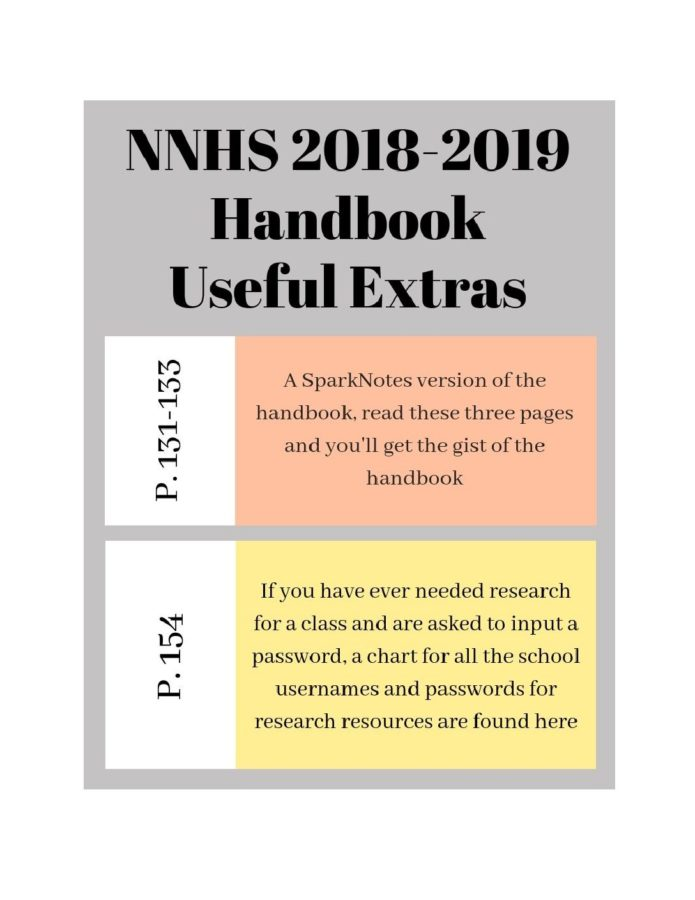New Rules: a breakdown of the 2018-2019 student handbook