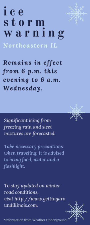 Graphic: Ice storm warning in effect, dangerous travel conditions are expected