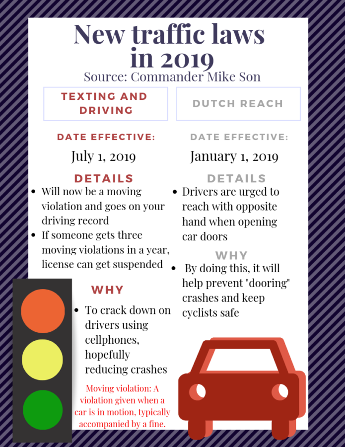 New traffic laws implemented in 2019